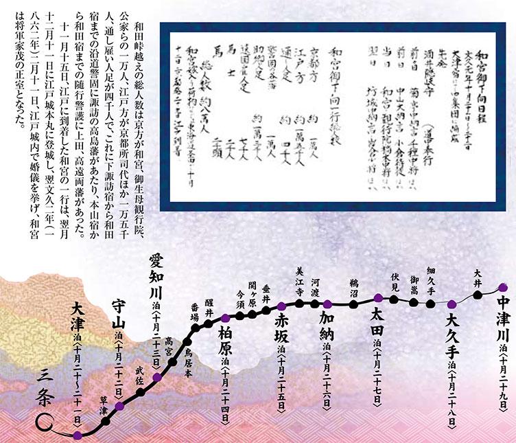 kazunomiya1